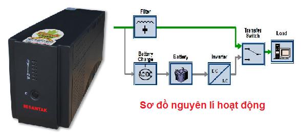 Bộ lưu điện UPS offline - Dienmaytoanthang.com