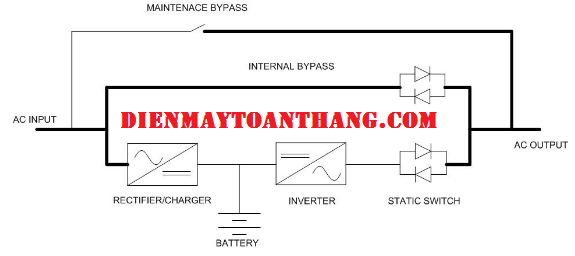 Chế độ BYPASS MODE của UPS- Dienmaytoanthang.com